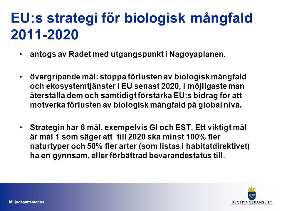 Miljödepartementet EU:s strategi för biologisk mångfald 2011-2020 antogs av Rådet med utgångspunkt i Nagoyaplanen. övergripande mål: stoppa förlusten