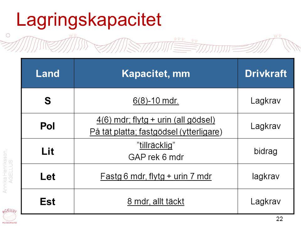 Annika Henriksson, AGELLUS 22 Lagringskapacitet LandKapacitet, mmDrivkraft S 6(8)-10 mdr.Lagkrav Pol 4(6) mdr; flytg + urin (all gödsel) På tät platta