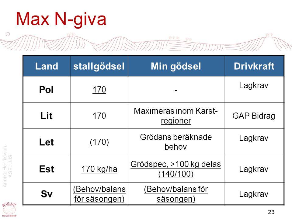 Annika Henriksson, AGELLUS 23 Max N-giva LandstallgödselMin gödselDrivkraft Pol 170- Lagkrav Lit 170 Maximeras inom Karst- regioner GAP Bidrag Let (17