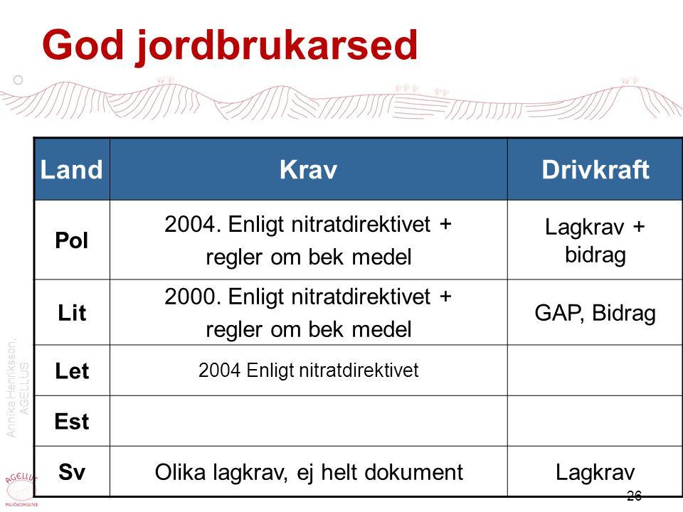 Annika Henriksson, AGELLUS 26 God jordbrukarsed LandKravDrivkraft Pol 2004. Enligt nitratdirektivet + regler om bek medel Lagkrav + bidrag Lit 2000. E