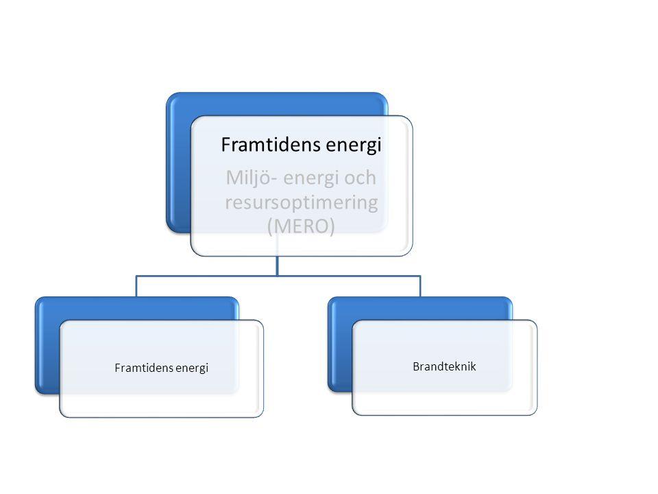 Framtidens energi Miljö- energi och resursoptimering (MERO) Framtidens energi Brandteknik