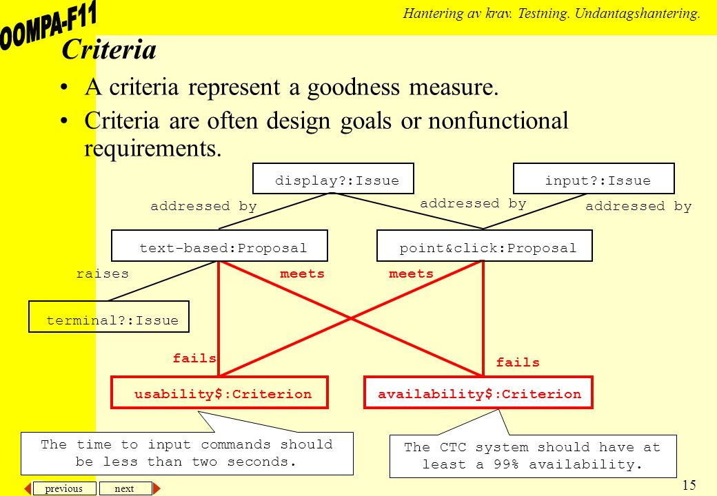 previous next 15 Hantering av krav. Testning. Undantagshantering. Criteria A criteria represent a goodness measure. Criteria are often design goals or