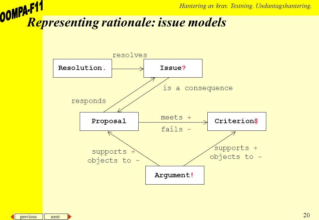 previous next 20 Hantering av krav. Testning. Undantagshantering. Representing rationale: issue models ProposalCriterion$ Issue? meets + fails - is a
