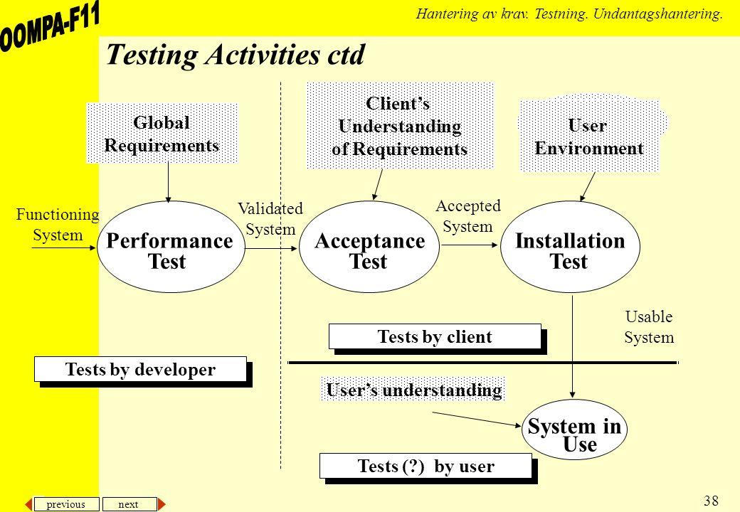 previous next 38 Hantering av krav. Testning. Undantagshantering. Global Requirements Testing Activities ctd User's understanding Tests by developer P