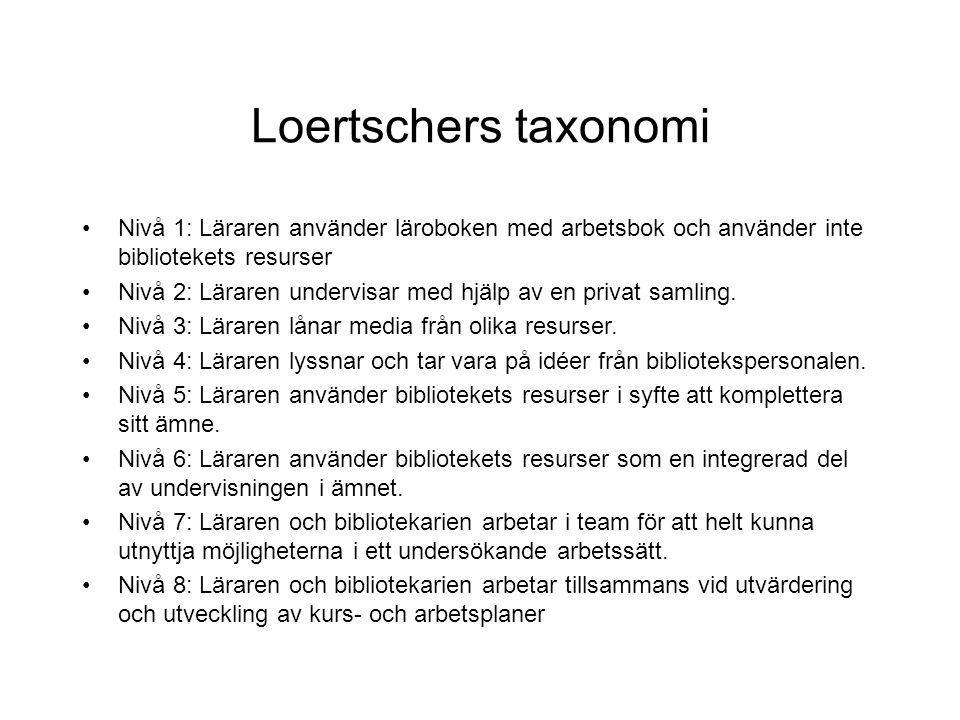 Loertschers taxonomi Nivå 1: Läraren använder läroboken med arbetsbok och använder inte bibliotekets resurser Nivå 2: Läraren undervisar med hjälp av