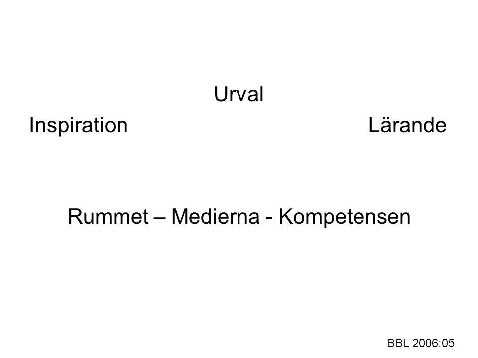 Urval Inspiration Lärande Rummet – Medierna - Kompetensen BBL 2006:05
