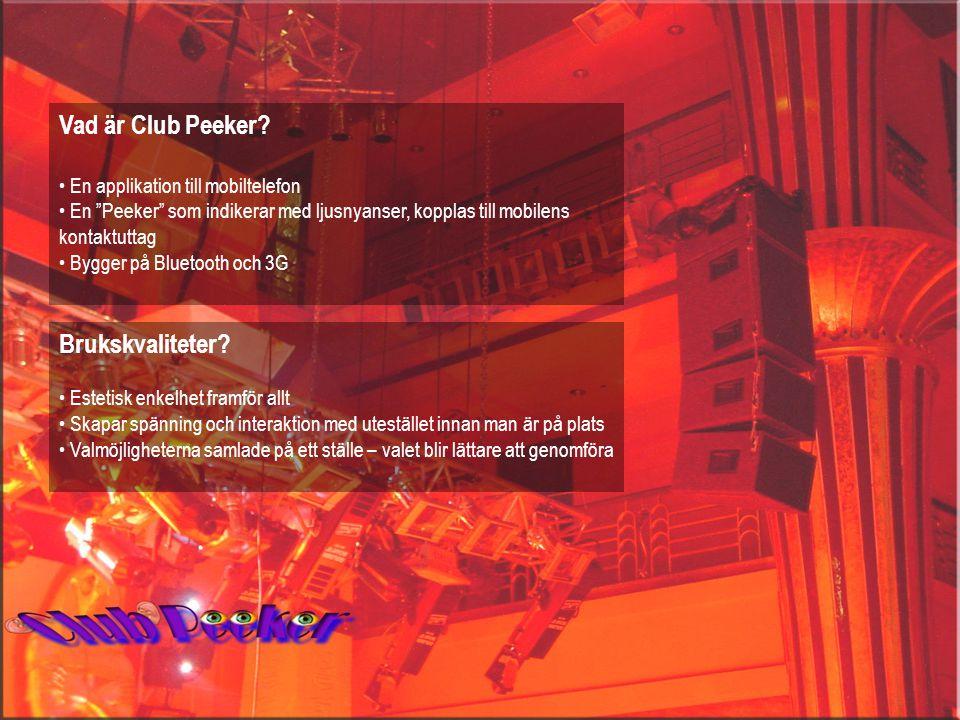Vad är Club Peeker.
