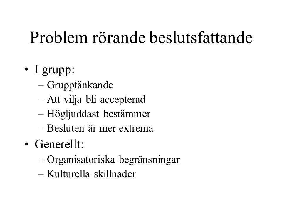 Problem rörande beslutsfattande I grupp: –Grupptänkande –Att vilja bli accepterad –Högljuddast bestämmer –Besluten är mer extrema Generellt: –Organisatoriska begränsningar –Kulturella skillnader