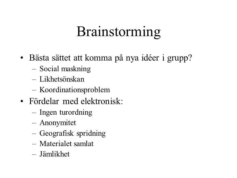 Brainstorming Bästa sättet att komma på nya idéer i grupp.