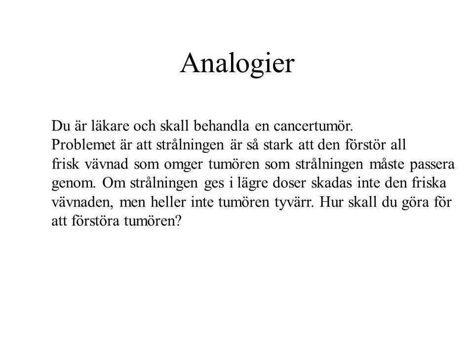 Analogier Du är läkare och skall behandla en cancertumör.