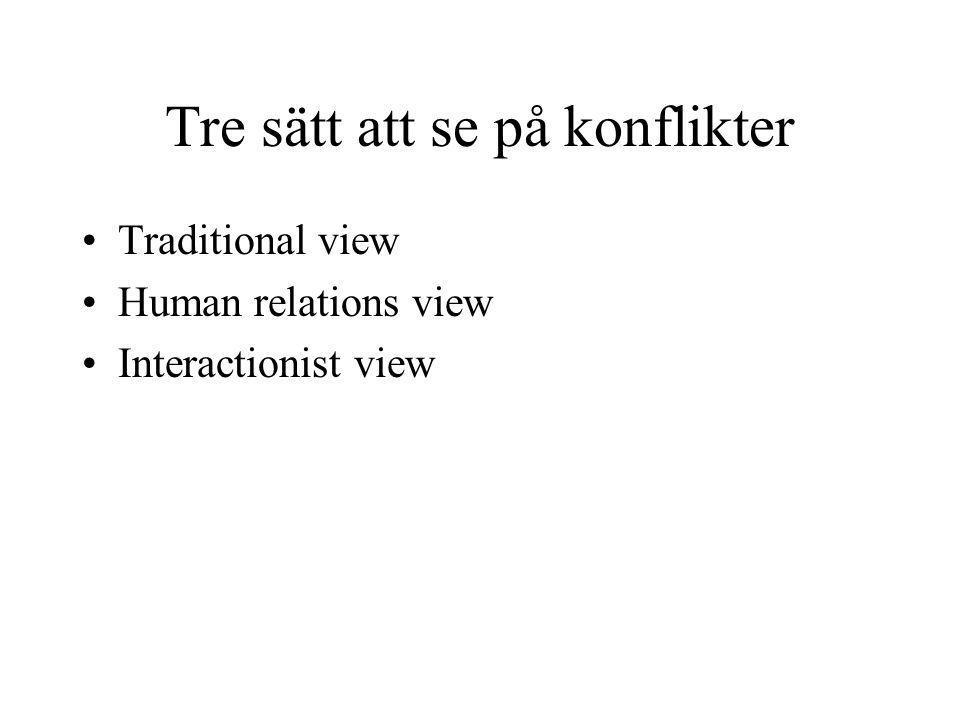 Tre sätt att se på konflikter Traditional view Human relations view Interactionist view