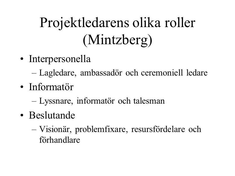 Projektledarens olika roller (Mintzberg) Interpersonella –Lagledare, ambassadör och ceremoniell ledare Informatör –Lyssnare, informatör och talesman Beslutande –Visionär, problemfixare, resursfördelare och förhandlare
