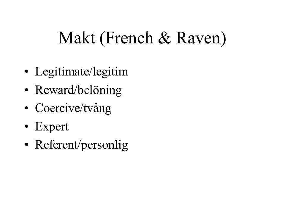 Makt (French & Raven) Legitimate/legitim Reward/belöning Coercive/tvång Expert Referent/personlig
