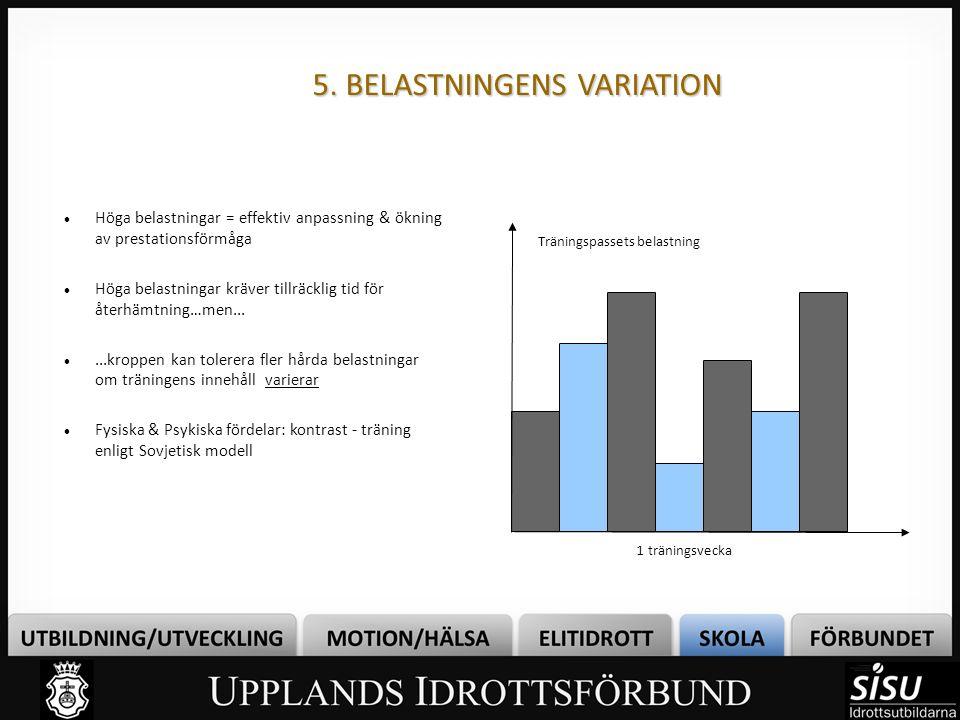 5. BELASTNINGENS VARIATION Höga belastningar = effektiv anpassning & ökning av prestationsförmåga Höga belastningar kräver tillräcklig tid för återhäm