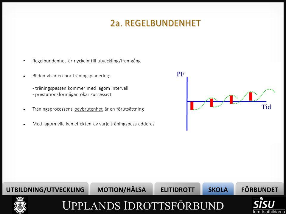 2a. REGELBUNDENHET 2a. REGELBUNDENHET Regelbundenhet är nyckeln till utveckling/framgång Bilden visar en bra Träningsplanering: - träningspassen komme