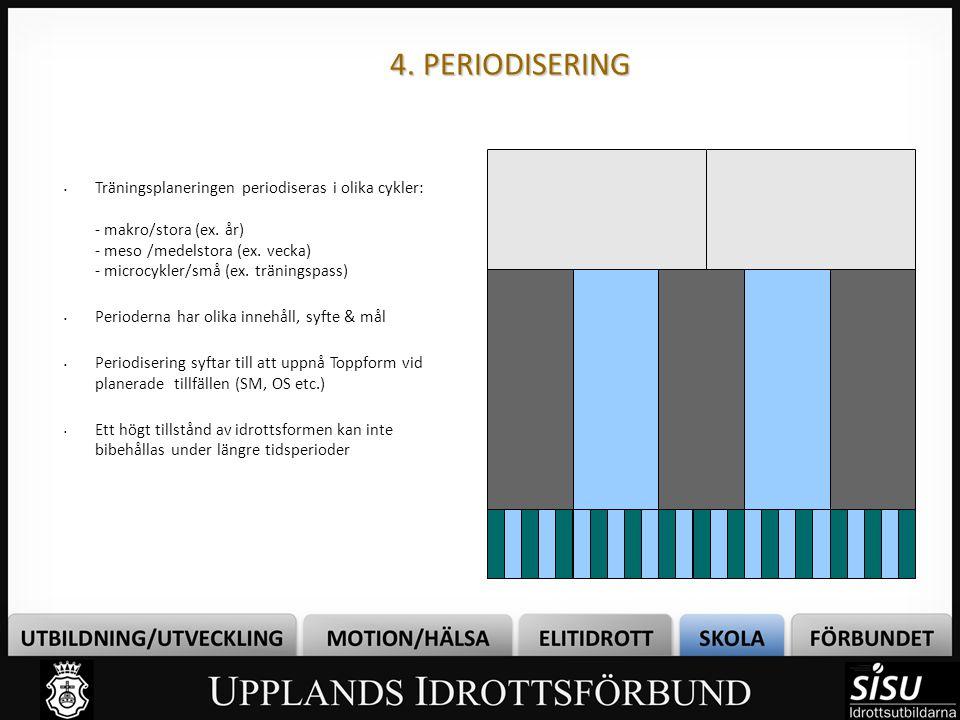4. PERIODISERING Träningsplaneringen periodiseras i olika cykler: - makro/stora (ex. år) - meso /medelstora (ex. vecka) - microcykler/små (ex. träning