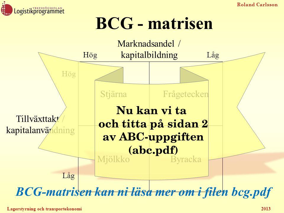 Roland Carlsson Lagerstyrning och transportekonomi2013 BCG - matrisen Marknadsandel / kapitalbildning Hög Låg Tillväxttakt / kapitalanvändning Stjärna