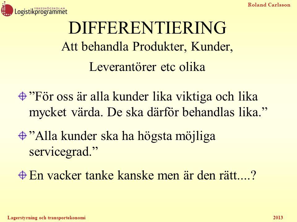 Roland Carlsson Lagerstyrning och transportekonomi2013 Totalkostnad vid partiformning med hänsyn till ProduktionsTakt Q = Orderkvantitet (st) K = Ordersärkostnad (kr/gång) D = Efterfrågan (st/tidsenhet) PT = Produktionstakt V = Produktens värde (kr/st) W = Lagringskostnad, lagerränta (%/tidsenhet)