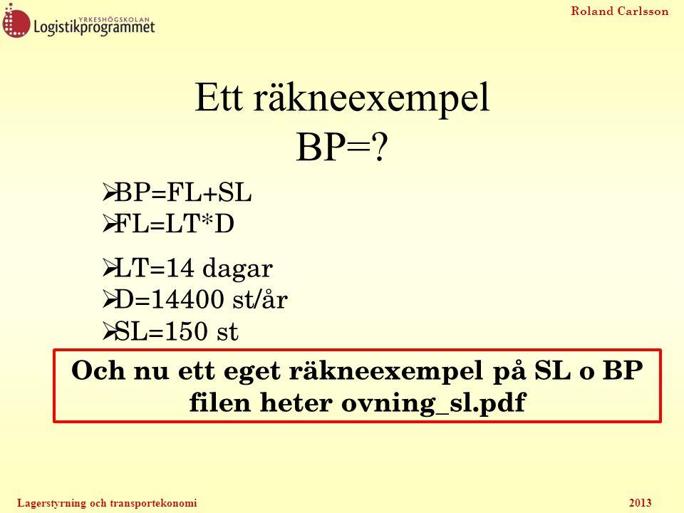 Roland Carlsson Lagerstyrning och transportekonomi2013 Ett räkneexempel BP=?  LT=14 dagar  D=14400 st/år  SL=150 st  BP=FL+SL  FL=LT*D Och nu ett