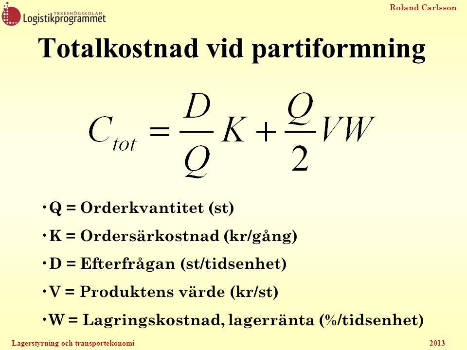 Roland Carlsson Lagerstyrning och transportekonomi2013 Totalkostnad vid partiformning Q = Orderkvantitet (st) K = Ordersärkostnad (kr/gång) D = Efterf