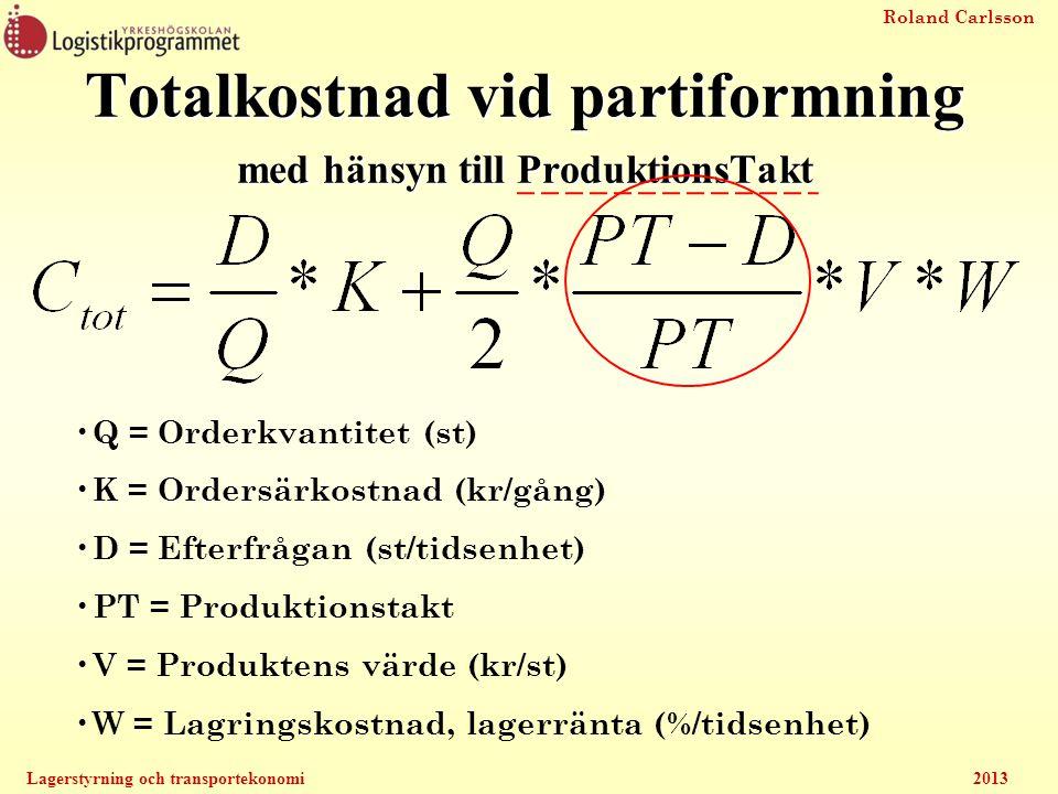 Roland Carlsson Lagerstyrning och transportekonomi2013 Totalkostnad vid partiformning med hänsyn till ProduktionsTakt Q = Orderkvantitet (st) K = Orde