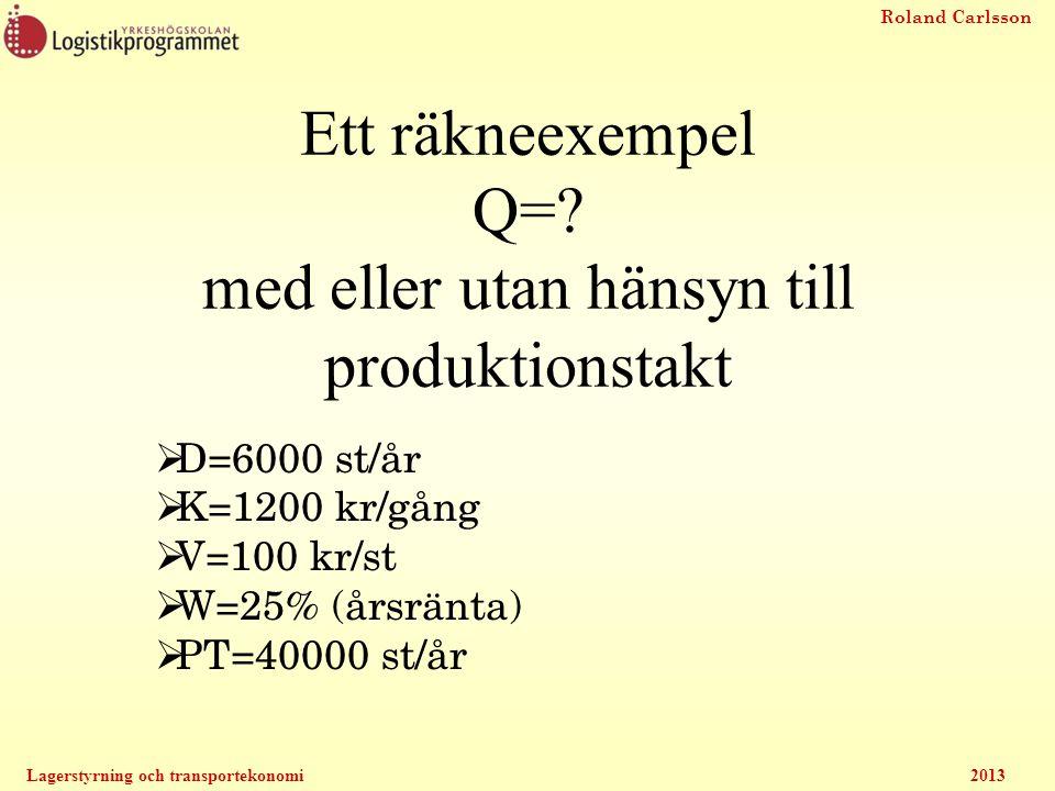 Roland Carlsson Lagerstyrning och transportekonomi2013 Ett räkneexempel Q=? med eller utan hänsyn till produktionstakt  D=6000 st/år  K=1200 kr/gång