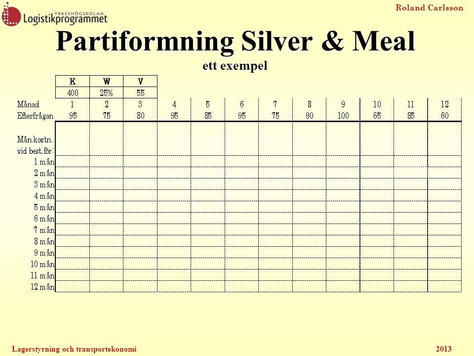 Roland Carlsson Lagerstyrning och transportekonomi2013 Partiformning Silver & Meal ett exempel