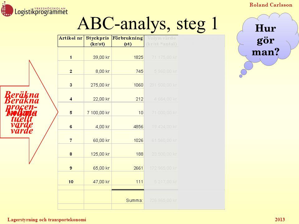 Roland Carlsson Lagerstyrning och transportekonomi2013 ABC-analys, steg 2 Hur man fortsätter Sortera utifrån högst volymvärde Sätt in andel av antalet Ackumulera volymvärdet Sätt in A, B eller C Färdigt????
