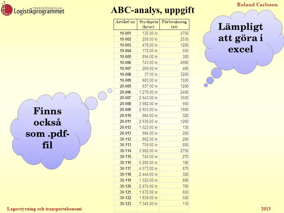 Roland Carlsson Lagerstyrning och transportekonomi2013 Totalkostnad vid partiformning Q = Orderkvantitet (st) K = Ordersärkostnad (kr/gång) D = Efterfrågan (st/tidsenhet) V = Produktens värde (kr/st) W = Lagringskostnad, lagerränta (%/tidsenhet)