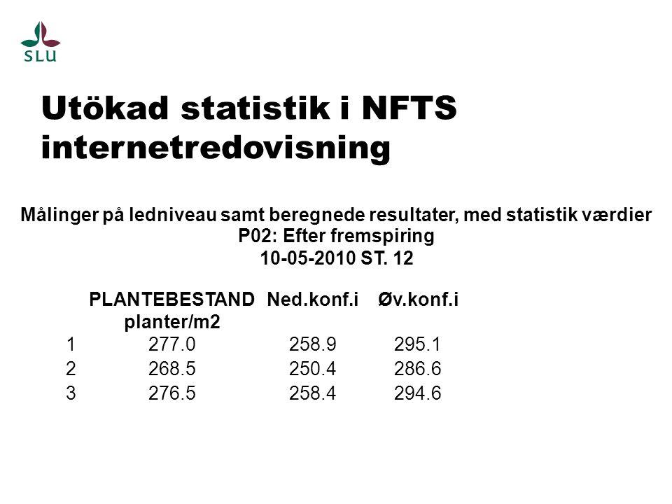PLANTEBESTAND planter/m2 Ned.konf.iØv.konf.i 1277.0258.9295.1 2268.5250.4286.6 3276.5258.4294.6 Målinger på ledniveau samt beregnede resultater, med statistik værdier P02: Efter fremspiring 10-05-2010 ST.