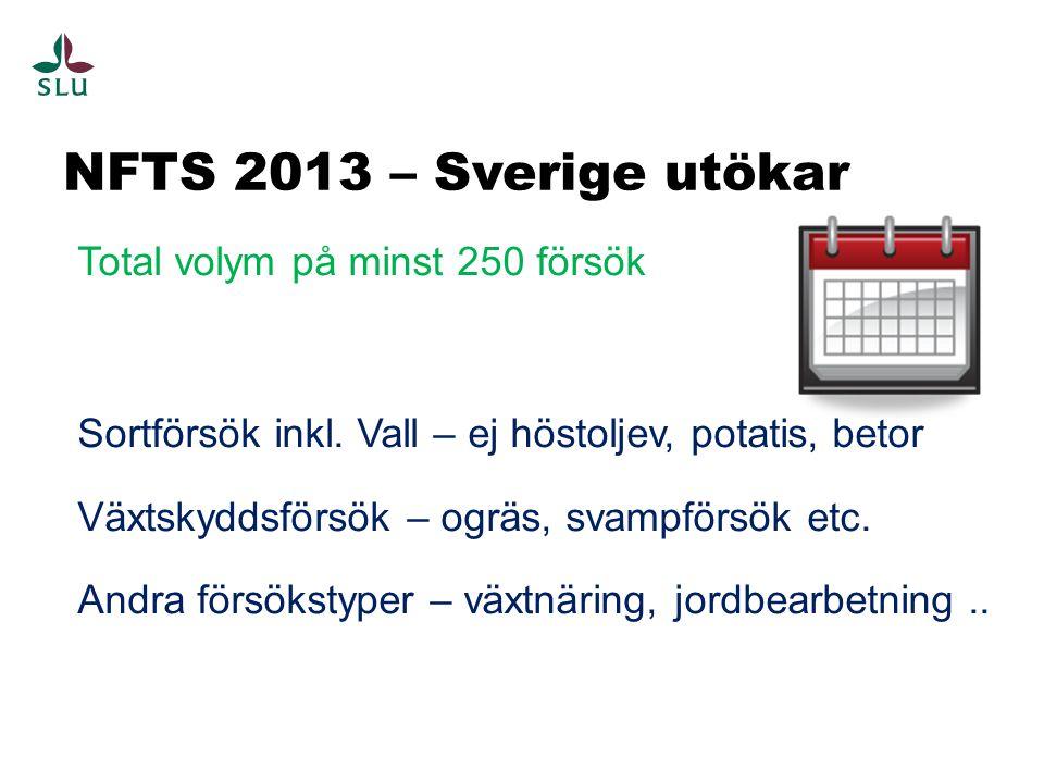 NFTS – Utveckling/Drift 2013 Utveckling vintern 2013 Färdigställande av resultat/statistik-delen senhösten 2012 Annan rutnumrering där skyddsrutor inte numreras Förbättringar/kompletteringar i försöksdesigner, skydd Grunduppgifter och grundbehandlingar förbättras Dataexport till gamla Superbase-systemet + Excel förbättras Driftsbudget 2013 Utveckling finansieras inom NFTS driftsbudget d.v.s.