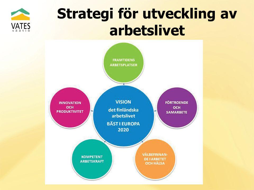 Strategi för utveckling av arbetslivet