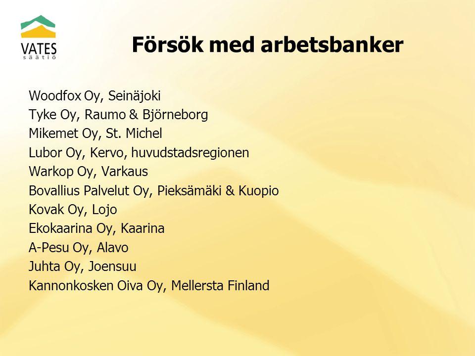 Försök med arbetsbanker Woodfox Oy, Seinäjoki Tyke Oy, Raumo & Björneborg Mikemet Oy, St. Michel Lubor Oy, Kervo, huvudstadsregionen Warkop Oy, Varkau