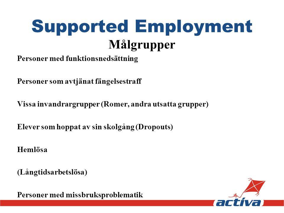 Supported Employment Målgrupper Personer med funktionsnedsättning Personer som avtjänat fängelsestraff Vissa invandrargrupper (Romer, andra utsatta gr