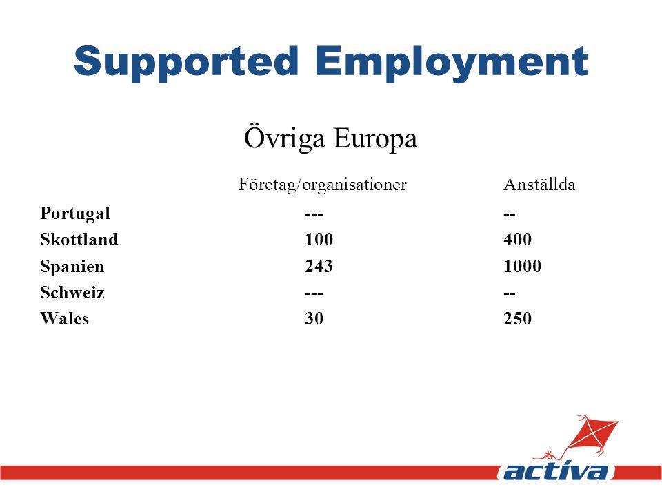 Supported Employment Övriga Europa Företag/organisationerAnställda Portugal----- Skottland100400 Spanien2431000 Schweiz----- Wales30250