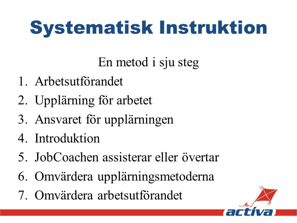 Systematisk Instruktion En metod i sju steg 1.Arbetsutförandet 2.Upplärning för arbetet 3.Ansvaret för upplärningen 4.Introduktion 5.JobCoachen assist