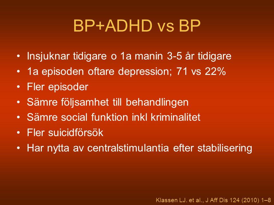 BP+ADHD vs BP Insjuknar tidigare o 1a manin 3-5 år tidigare 1a episoden oftare depression; 71 vs 22% Fler episoder Sämre följsamhet till behandlingen