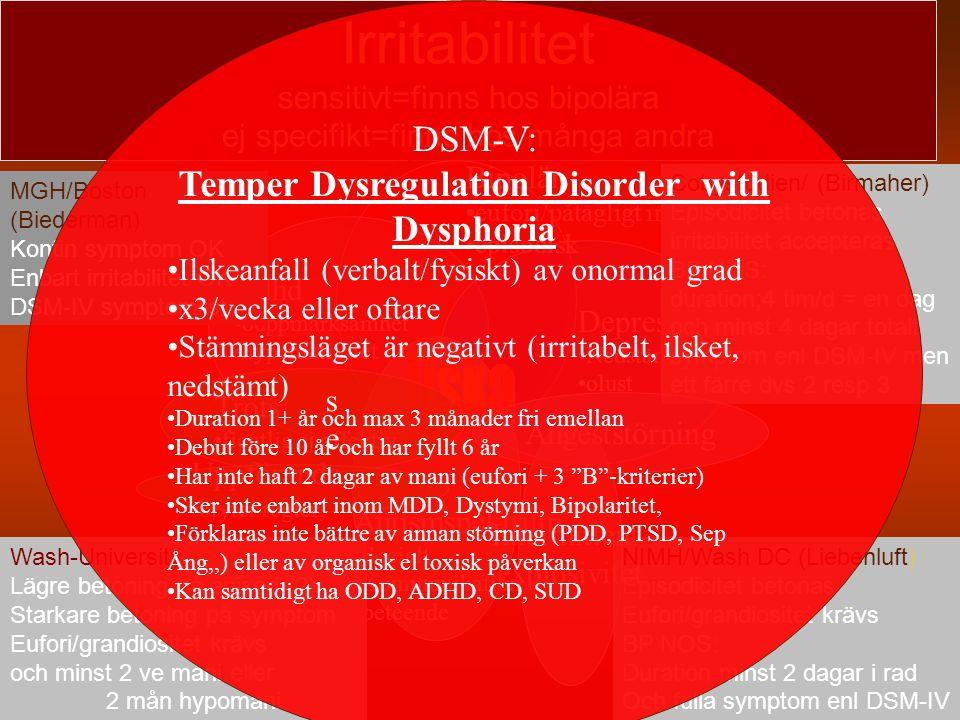 Irritabilitet sensitivt=finns hos bipolära ej specifikt=finns hos många andra Bipolär eufori/påtagligt irritabel episodisk Depression Nedstämdhet/irri