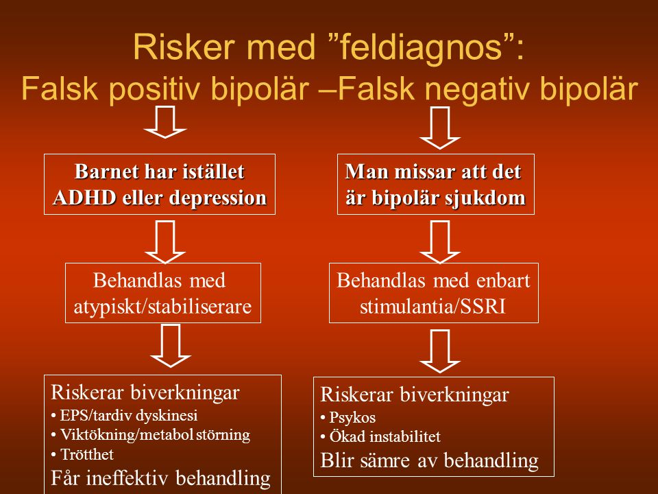 Neuronala kopplingar ADHD-BP Dorsal Cognitive + Ventral Affective Circuit Hierarchical and Interfacing!.