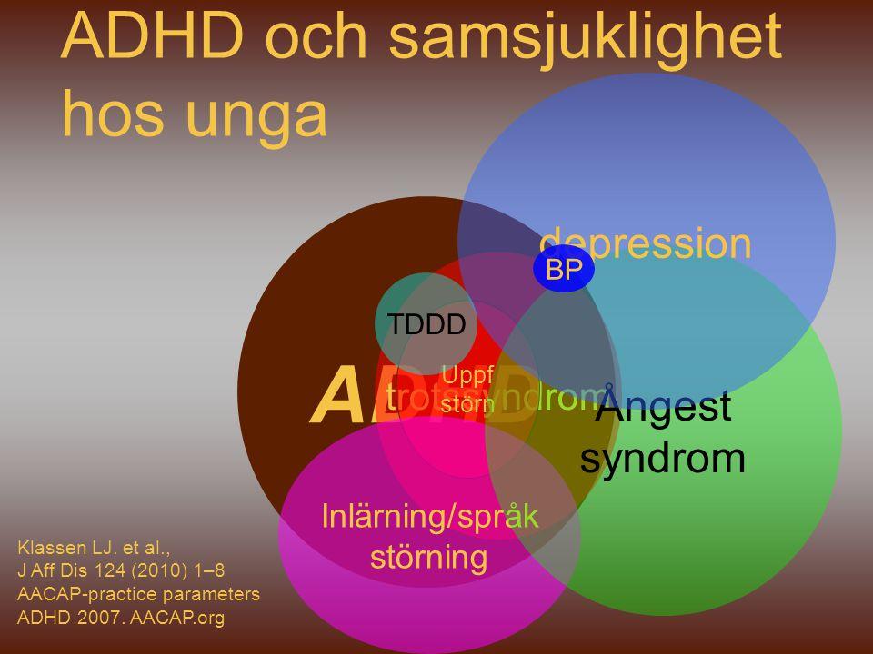 ADHD och samsjuklighet hos unga ADHD trotssyndrom Uppf störn Inlärning/språk störning Ångest syndrom depression BP TDDD Klassen LJ. et al., J Aff Dis