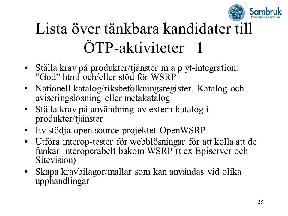"""25 Lista över tänkbara kandidater till ÖTP-aktiviteter 1 Ställa krav på produkter/tjänster m a p yt-integration: """"God"""" html och/eller stöd för WSRP Na"""