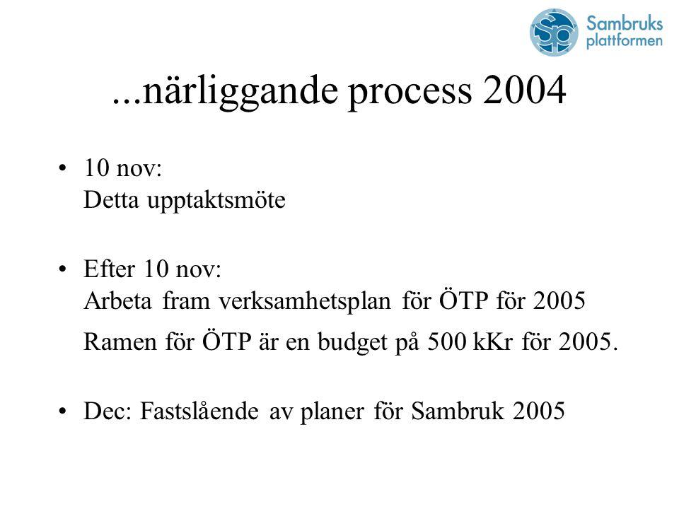 ...närliggande process 2004 10 nov: Detta upptaktsmöte Efter 10 nov: Arbeta fram verksamhetsplan för ÖTP för 2005 Ramen för ÖTP är en budget på 500 kKr för 2005.