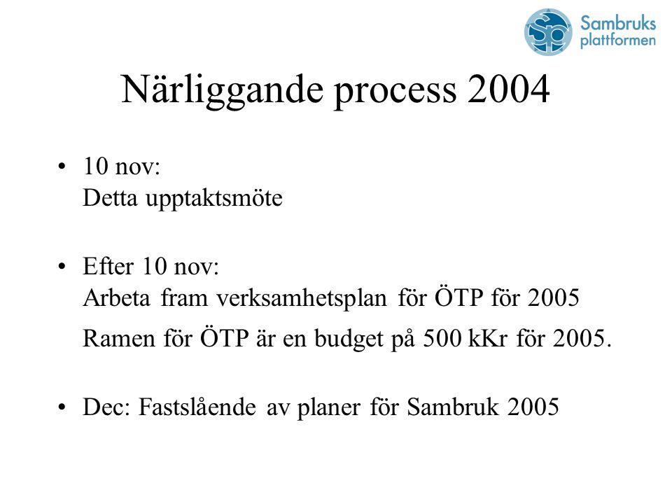 Närliggande process 2004 10 nov: Detta upptaktsmöte Efter 10 nov: Arbeta fram verksamhetsplan för ÖTP för 2005 Ramen för ÖTP är en budget på 500 kKr för 2005.