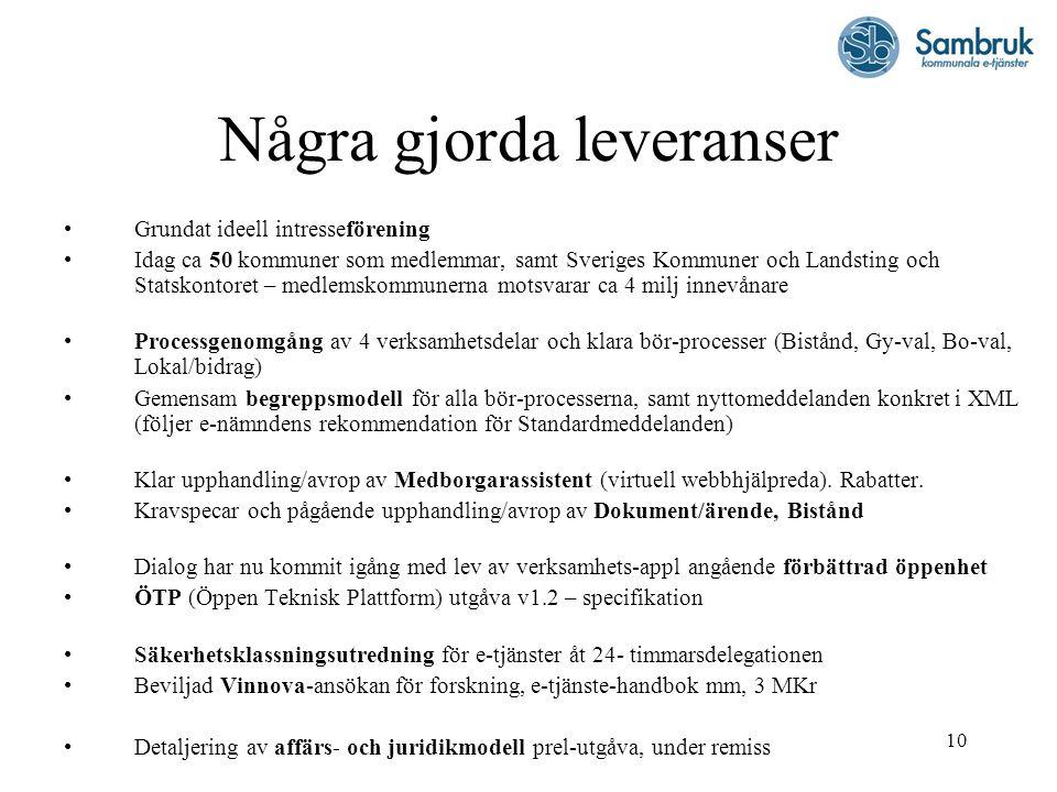 10 Några gjorda leveranser Grundat ideell intresseförening Idag ca 50 kommuner som medlemmar, samt Sveriges Kommuner och Landsting och Statskontoret –