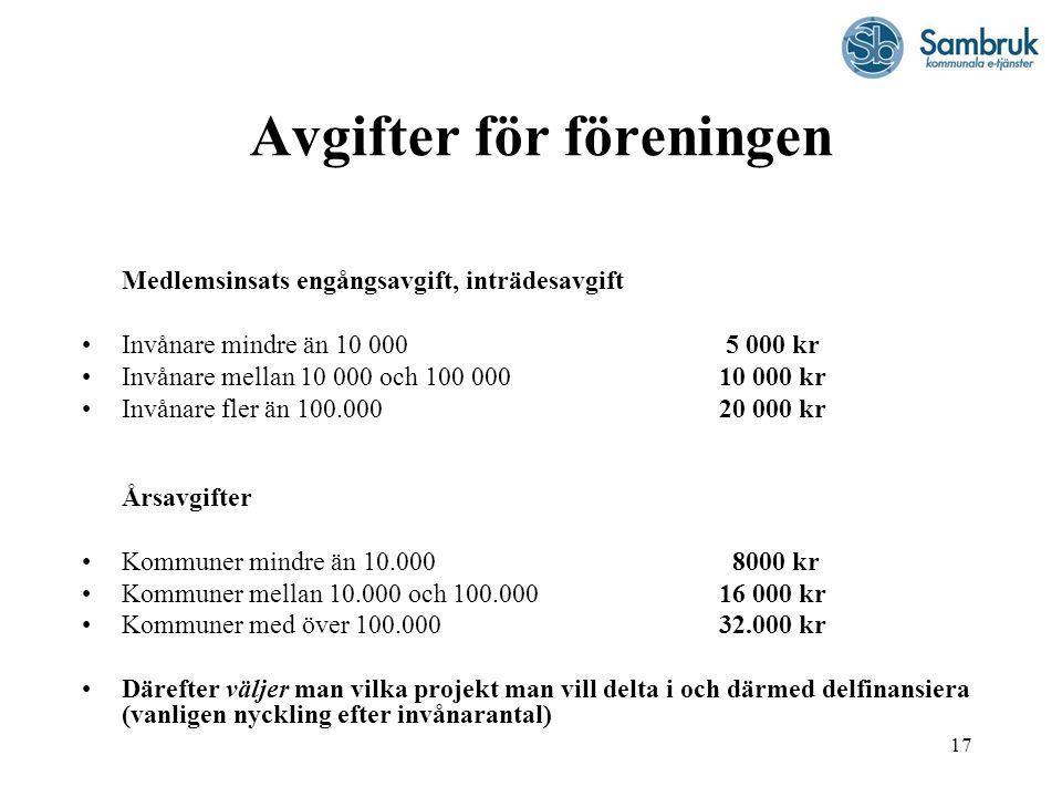 17 Avgifter för föreningen Medlemsinsats engångsavgift, inträdesavgift Invånare mindre än 10 000 5 000 kr Invånare mellan 10 000 och 100 000 10 000 kr