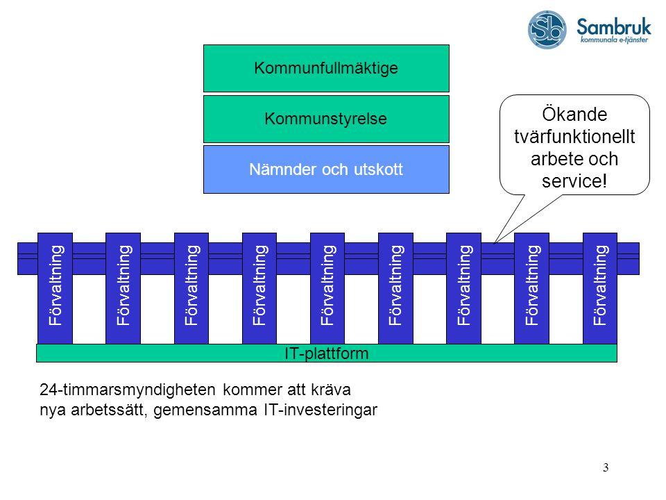 4 Kommuner i Sverige 11 st Mer än 100 000 innevånare 31 st 50 000 – 100 000 55 st 25 000 – 50 000 120 st 10 000 – 25 000 72 st Färre än 10 000 Väldigt många små kommuner.