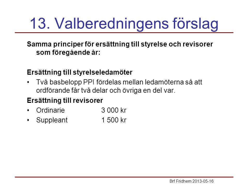 14.Nuvarande styrelse NamnStatusVald Ant. år Valber.