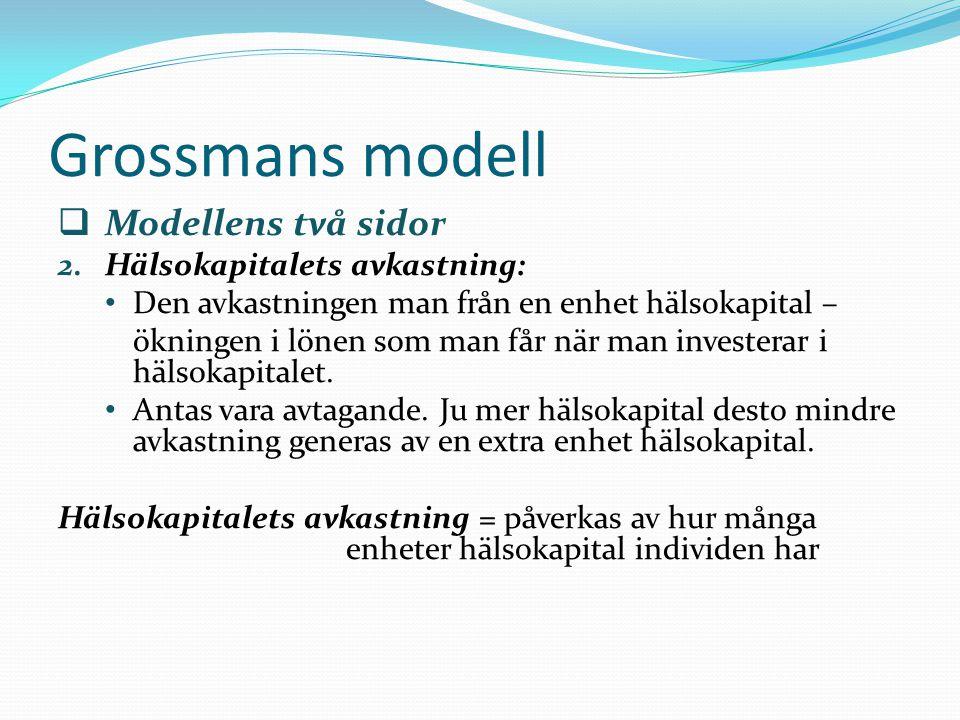 Grossmans modell  Modellens två sidor 2. Hälsokapitalets avkastning: Den avkastningen man från en enhet hälsokapital – ökningen i lönen som man får n