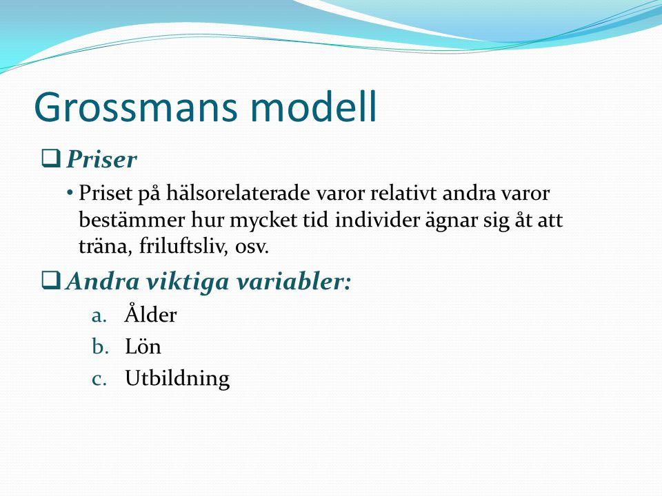 Grossmans modell  Priser Priset på hälsorelaterade varor relativt andra varor bestämmer hur mycket tid individer ägnar sig åt att träna, friluftsliv,