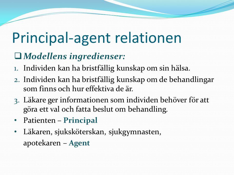 Principal-agent relationen  Modellens ingredienser: 1.Individen kan ha bristfällig kunskap om sin hälsa. 2.Individen kan ha bristfällig kunskap om de